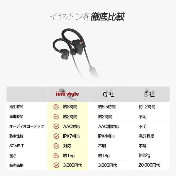 イヤホン iPhone スマホ bluetooth ワイヤレス 重低音 ワイヤレスイヤホン スポーツ 高音質 イヤフォン 防水 ブルートゥース 8時間連続再生 iina-style|az-market|11