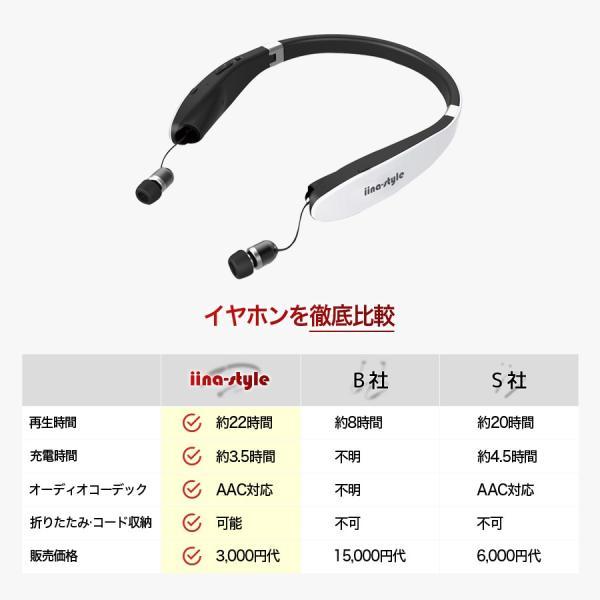 イヤホン iPhone ワイヤレス bluetooth ワイヤレスイヤホン スマホ スポーツ 高音質 重低音 イヤフォン ブルートゥース 22時間連続再生 ランニング iina-style|az-market|10
