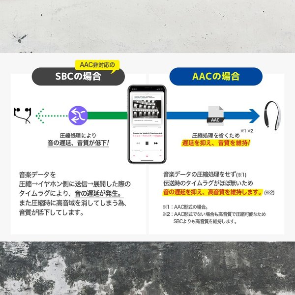 イヤホン iPhone ワイヤレス bluetooth ワイヤレスイヤホン スマホ スポーツ 高音質 重低音 イヤフォン ブルートゥース 22時間連続再生 ランニング iina-style|az-market|06