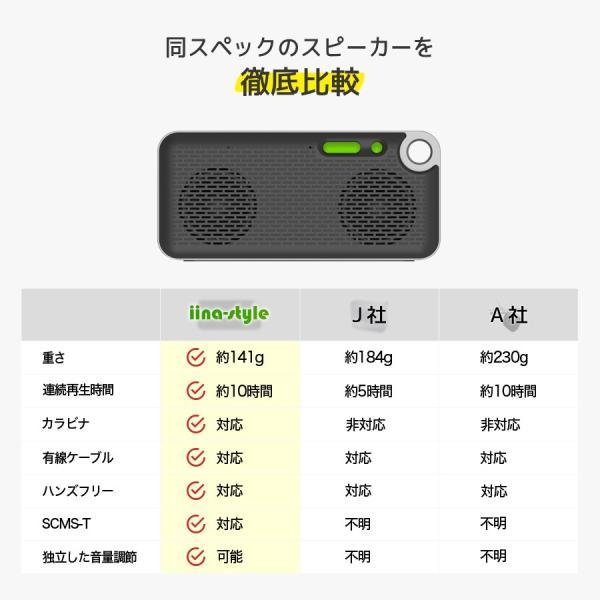 スピーカー iPhone ワイヤレス Bluetooth スピーカー ポータブル 重低音 高音質 大音量 SoundMini iina-style|az-market|13