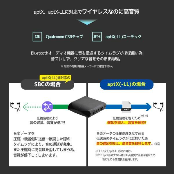 トランスミッター Bluetooth テレビ トランスミッター TV レシーバー ワイヤレス 受信機 送信機 ブルートゥース AAC aptX aptX-LL 2台 高音質 iina-style az-market 11