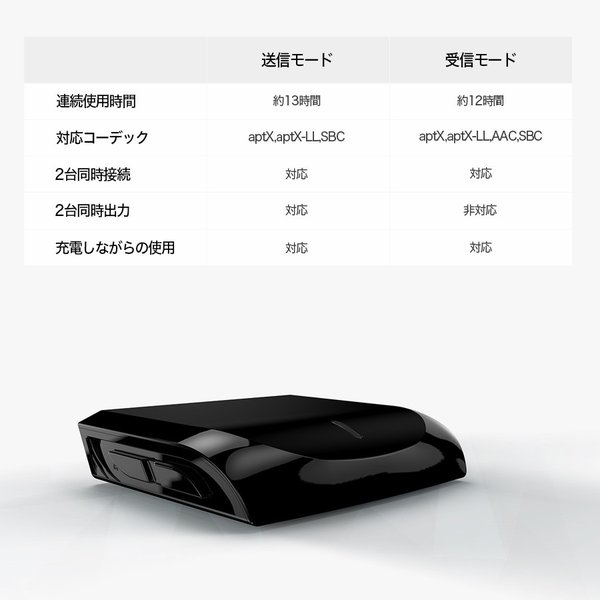トランスミッター Bluetooth テレビ トランスミッター TV レシーバー ワイヤレス 受信機 送信機 ブルートゥース AAC aptX aptX-LL 2台 高音質 iina-style az-market 14