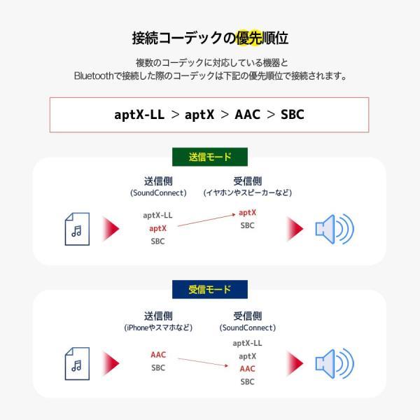 トランスミッター Bluetooth テレビ トランスミッター TV レシーバー ワイヤレス 受信機 送信機 ブルートゥース AAC aptX aptX-LL 2台 高音質 iina-style az-market 15