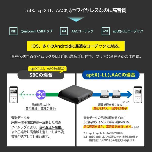 トランスミッター Bluetooth テレビ トランスミッター TV レシーバー ワイヤレス 受信機 送信機 ブルートゥース AAC aptX aptX-LL 2台 高音質 iina-style az-market 07