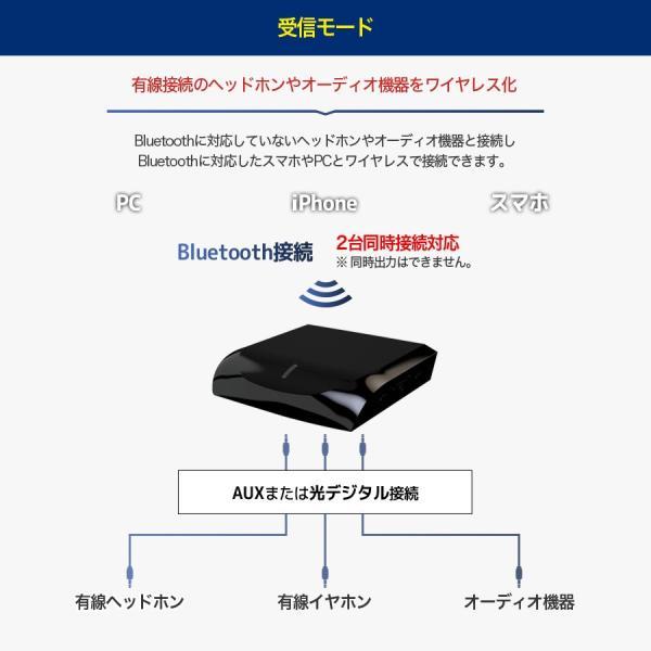 トランスミッター Bluetooth テレビ トランスミッター TV レシーバー ワイヤレス 受信機 送信機 ブルートゥース AAC aptX aptX-LL 2台 高音質 iina-style az-market 08