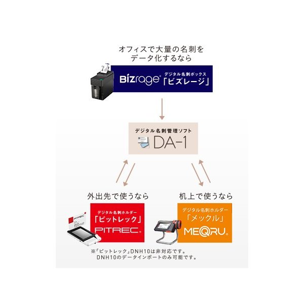 キングジム|メックル MQ10 デジタル名刺整理用品|aztec|04