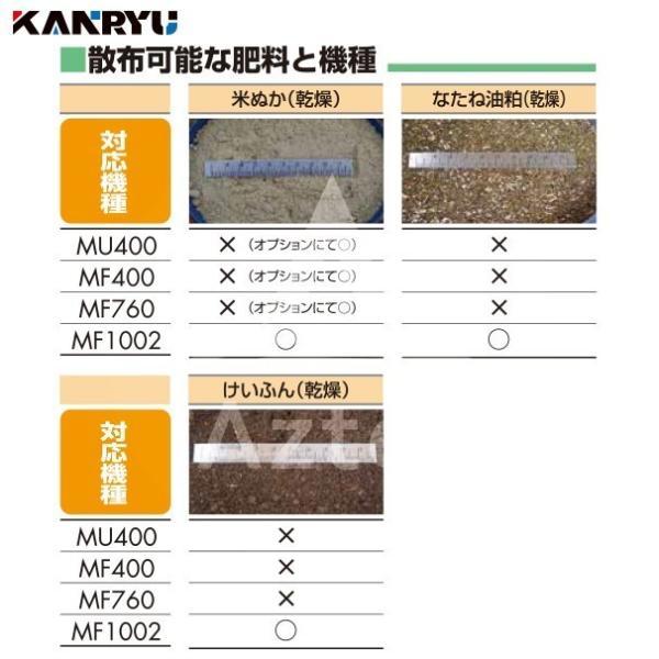 カンリウ工業|<オプション品>まきっこ MF1002用 1条筋蒔き F035 Y2000|aztec|04