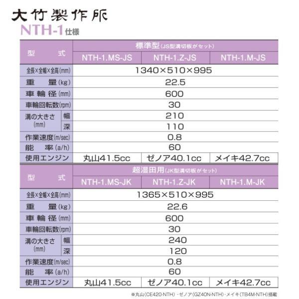 大竹製作所|乗用溝切器 ミニカルチ のるたんEVO NTH-1<標準型>|aztec|04