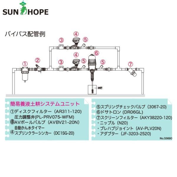 【サンホープ】液肥混入器 ドサトロン DR-6GL 取付口径20mm 最大流量50L/分|aztec|03