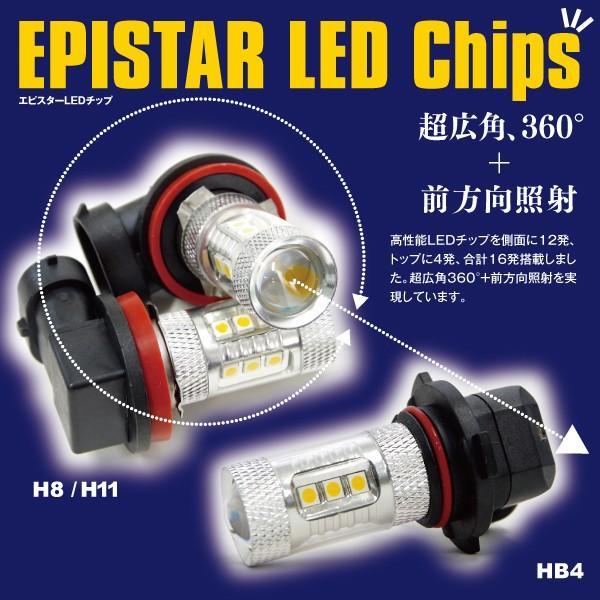 LED フォグランプ バルブ H11 48w/12V イエロー/EPISTAR プロジェクターレンズ フォグ|azzurri|03