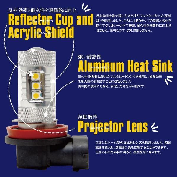 LED フォグランプ バルブ H11 48w/12V イエロー/EPISTAR プロジェクターレンズ フォグ|azzurri|04