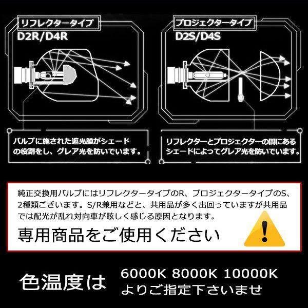 HID バルブ 60 VOXY ヴォクシー 後期 H16.8〜H19.5 AZR6#系 D4R HIDバーナー 純正交換用 最新モデル hid(送料無料)|azzurri|04