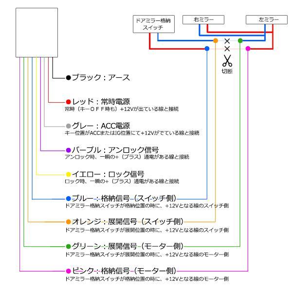 フィット GD1〜GD4系/GE6〜GE9系 サイド ドアミラー 自動開閉/格納キット キーレス連動|azzurri|04