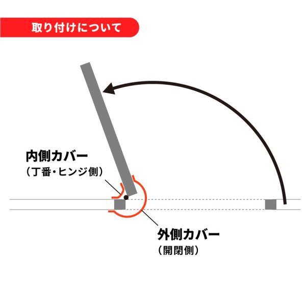 フィンガーアラート1500mm 内側・外側カバーセット 日本総代理店 送料無料 指はさみ防止 指詰め防止 ドア挟み防止 ストッパー ストップ セーフティ キッズ|babywest|07