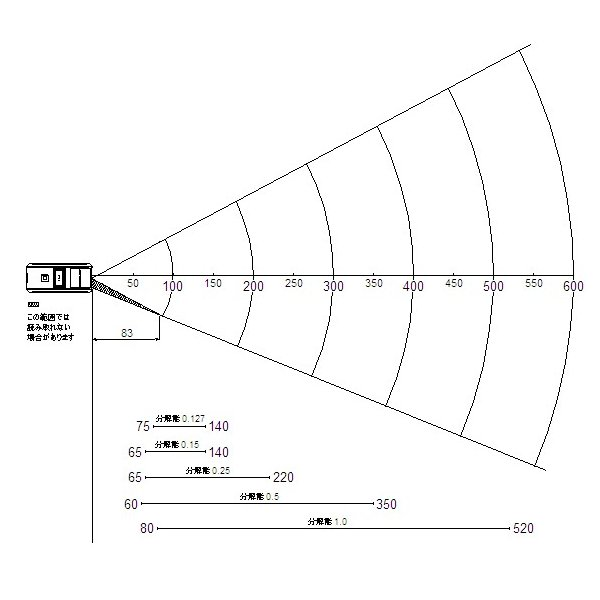 OPN-4000i(MFiライセンスモデル)|barcode|03