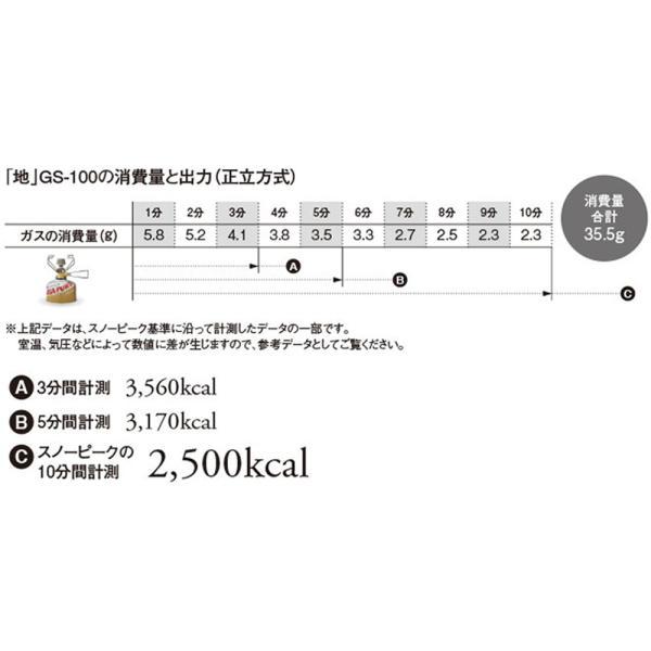 スノーピーク GP-500SR ギガパワーガス500イソ/アウトドア用ガスOD缶|basecamp-jp|02
