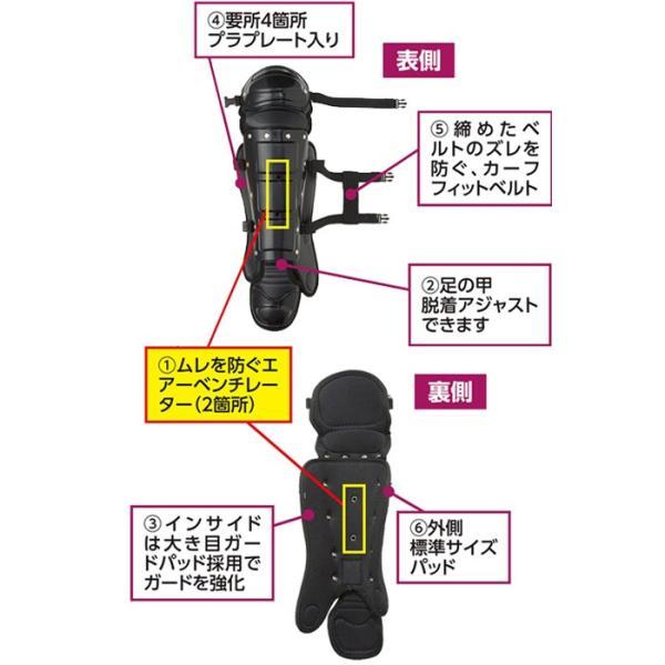 ユニックス 審判 球審用 硬式 軟式 対応 レガース レガーズ BX8370 baseman 02