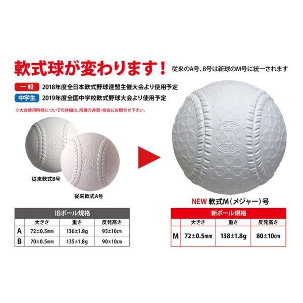 ナガセケンコー 新軟式公認試合球 M号(1球売り) M球 ball17|baseman|02