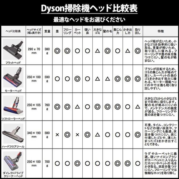ダイソン v6 Fluffy ダイレクトヘッド互換収納セット (ロングパイプ ダイレクトドライブクリーナーヘッド 互換収納ブラケット) dyson v6 Animalpro | 新生活|basicsigns|10