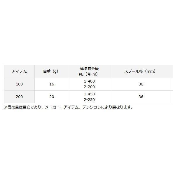 ●ダイワ SLPワークス BJスプール 100 【まとめ送料割】