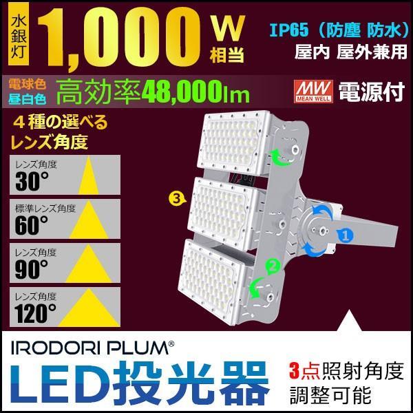 LED投光器 300W 投光器 LED 屋外 看板 駐車場 倉庫 工場 作業灯 防犯灯 LED高天井 照明器具 LEP300S ビームテック|beamtec-forbusiness|02