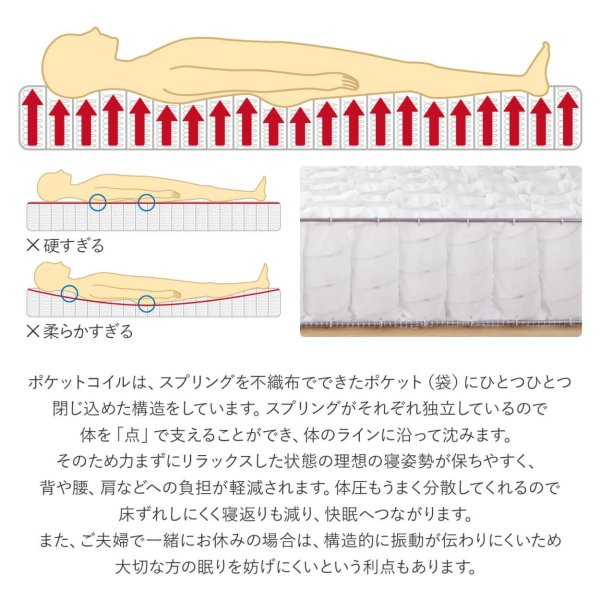マットレス ポケットコイル ダブル 日本製 国産|bed|08