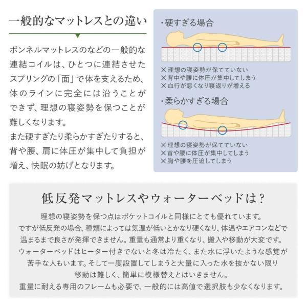 ポケットコイルマットレス ワイドダブルロング 国産 日本製|bed|10