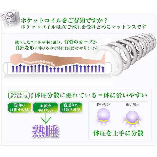 マットレス ポケットコイル シングル ベッド用 ポケットコイルマットレス MR300P|bedandmat|06