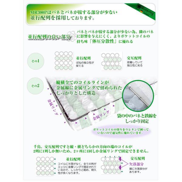 マットレス ポケットコイル シングル ベッド用 ポケットコイルマットレス MR300P|bedandmat|07