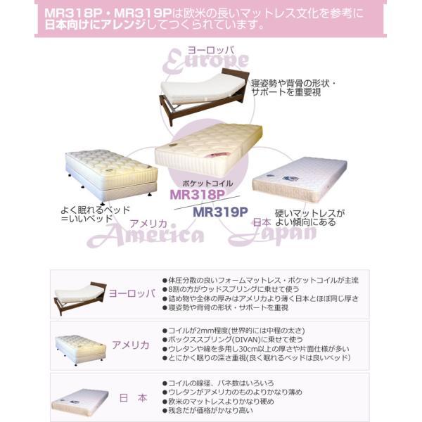 マットレス ポケットコイル シングル ベッド用 ムスタリング MR318P・MR319P|bedandmat|06