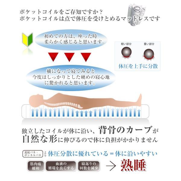 日本ベッド シルキーポケット レギュラー シングル マットレス ポケットコイル ベッド用 11209|bedandmat|02