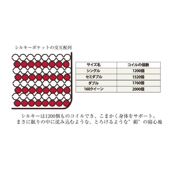 日本ベッド シルキーポケット レギュラー シングル マットレス ポケットコイル ベッド用 11209|bedandmat|04