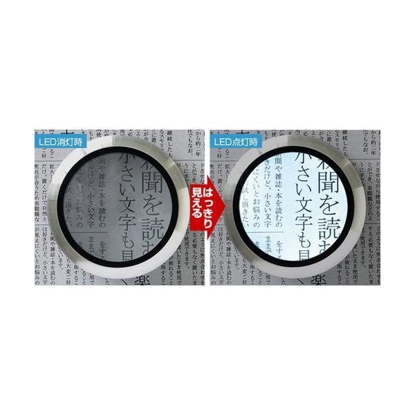 スリーアールソリューション LED拡大鏡smoliaXC 3R-SMOLIA-XCSL