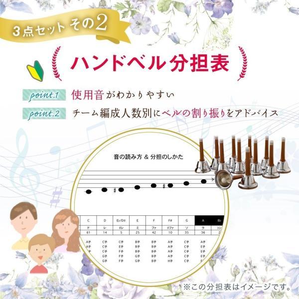 米津玄師 パプリカ mp3