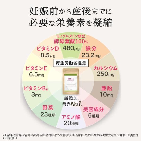 葉酸サプリ 葉酸 葉酸サプリメント 妊活 妊婦 サプリ 鉄分 無添加 カルシウム ベルタ葉酸サプリ 1袋 1ヶ月|belta-shop|04