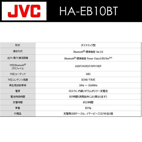 JVC スポーツ用ワイヤレスイヤホン Bluetooth対応 ブラック HA-EB10BT-B