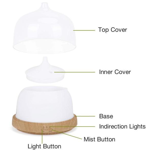 EZOWare アロマディフューザー 超音波加湿器 オイル拡散器 アロマランプ 7色変換 LED 200ml