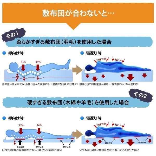 高反発マットレス モットン ダブルサイズ 170N(硬め) 送料無料|best-value|05