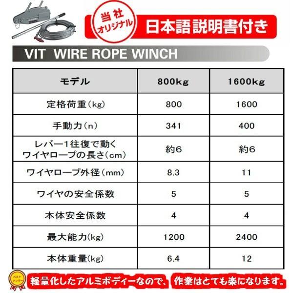 ハンドウィンチ 800kg チルホール 万能携帯ハンドウインチ 20m ワイヤー ロープ レバーホイスト 携帯ウィンチ 荷締機 工具 道具 送料無料|bestanswe|04