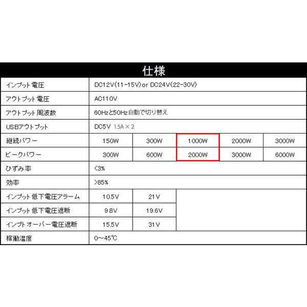 インバーター 12V 24V 1000W -2000W 周波数 50Hz 60Hz 切替可能 ACDC 発電機 コンセント 車載用 充電器 USB 電源 変換 変圧|bestanswe|08