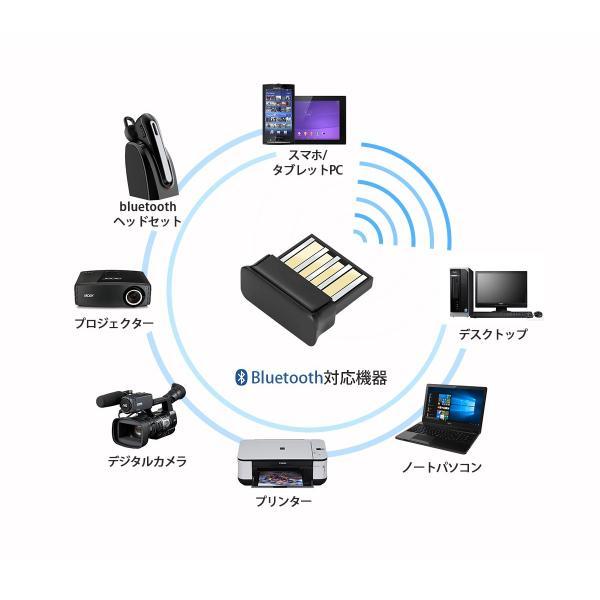 Bluetooth アダプタ ブルートゥース USB Bluetooth4.0 Ver.3.0/2.1/2.0/1.0対応付き 挿しだけ 超小型 USBアダプタ CSR4.0 EDR/LE対応 送料無料|bestmatch|03