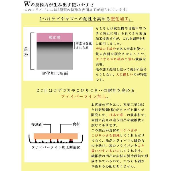 フライパン ガス IH対応 鉄製 使いやすい 20cm サイズ 料理研究家 小田真規子さん監修 こげつき防止 サビに強い 日本製 国産 送料無料|beworth-shop|07