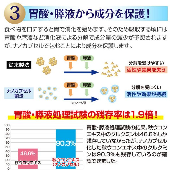フコイダン 吸収5倍 フコイダンライフ・ナノ 3箱セット フコイダンエキス 低分子 高分子 730mg ガニアシ|bh-labo24|08