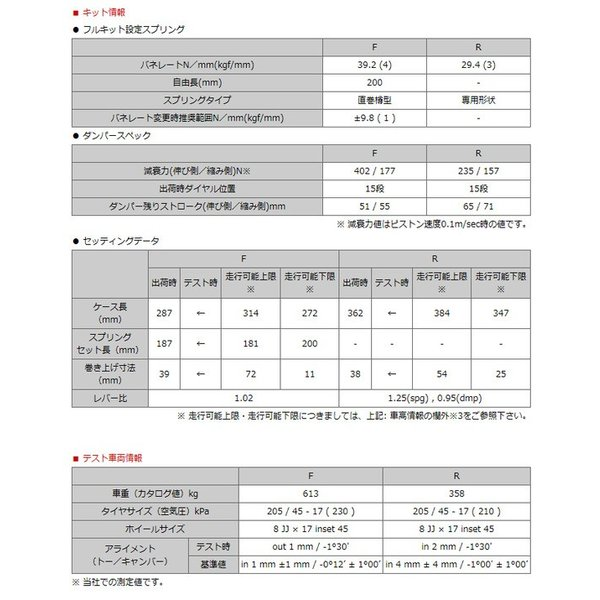 HKS ハイパーマックスシリーズ MAX IV GT スズキ スイフト スポーツ(ZC33S) [品番80230-AS004]|bigrun-ichige-store|03