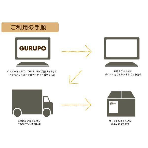 グルメ専門 ポイントギフトカード「GURUPO」 5000ポイント[カタログギフトにかわる新しいポイント交換式グルメ専門チョイスギフト][送料無料]|bishokuc|02