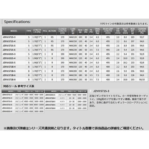 テンリュウ 天龍 ロッド 竿 オフショア ジグ・ザム バージョンIII OFF SHORE JIG-ZAM VersionIII JZVIII571S-3 1ピース TENRYU TEN018720