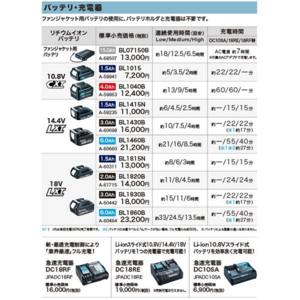 充電式ファンジャケット 2019年モデル  マキタ(MAKITA) FJ216DZ【460】|bluepeter|16
