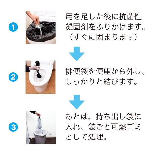 防災グッズ 簡易トイレ マイレット mini 10(防災グッズ 非常用簡易 トイレ 非常用 災害用 )|bousaikeikaku|03