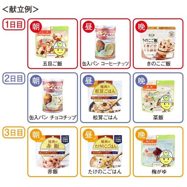 7日間21食分非常食セット(防災セット 防災用品 保存食 家族 家庭 災害 備蓄 食品 食料)|bousaikeikaku|04