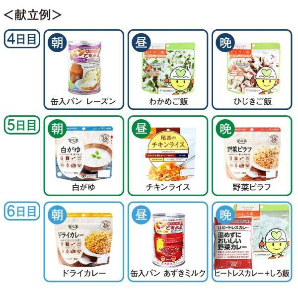 7日間21食分非常食セット(防災セット 防災用品 保存食 家族 家庭 災害 備蓄 食品 食料)|bousaikeikaku|05